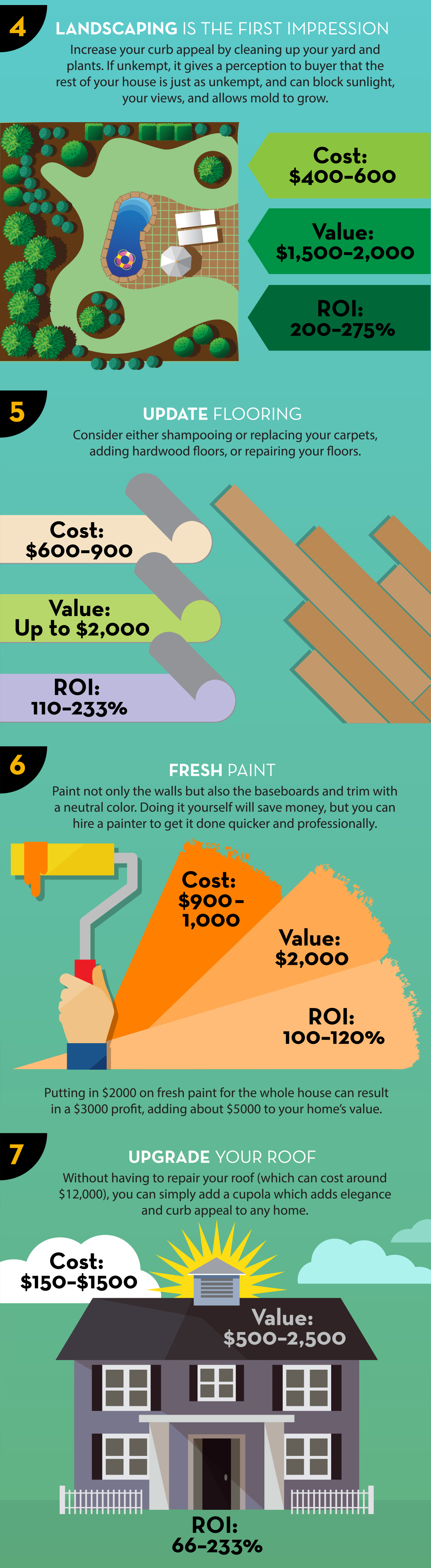 Sell faster for more increase your homes value for How to increase your home value