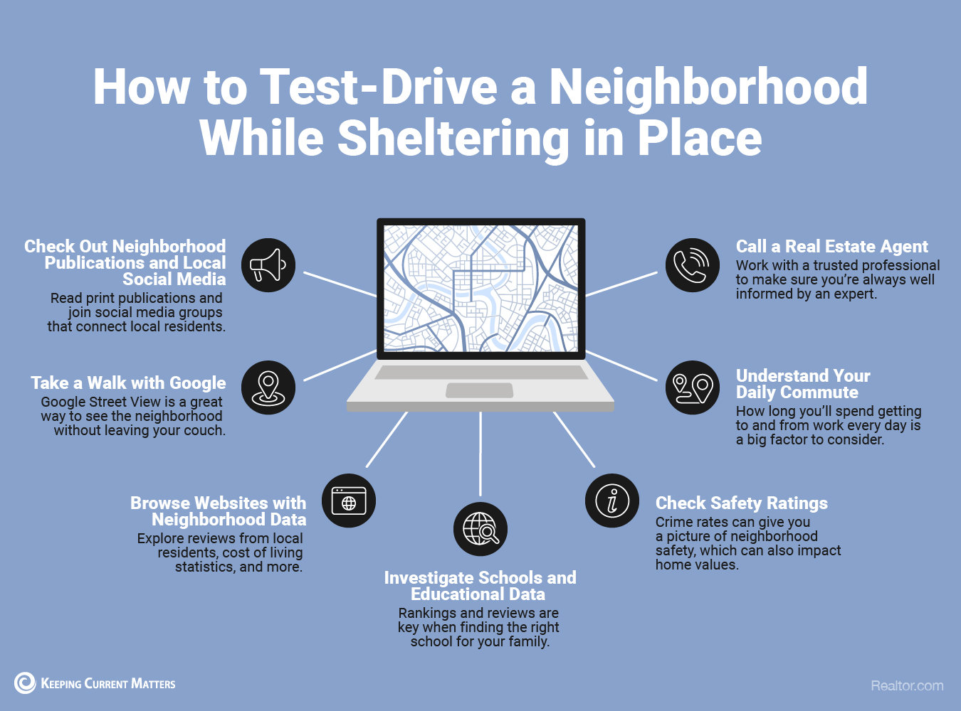 how to virtually learn about a neighborhood