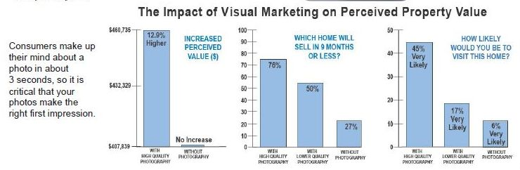 graphs_visual_marketing_740