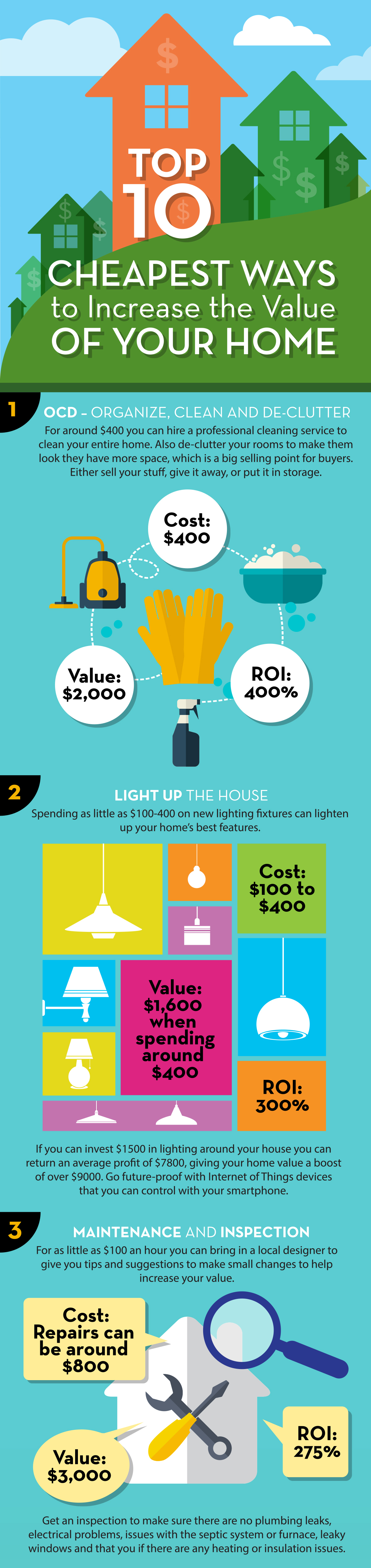 Increase The Value Of Your Home 1 5075