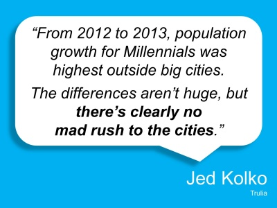millenials_buy_outside_big_cities_august2014-27_400