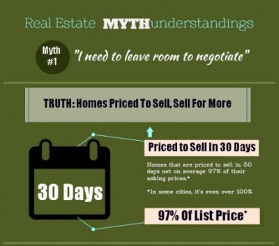 pricing_your_home_to_sell_teaser_400