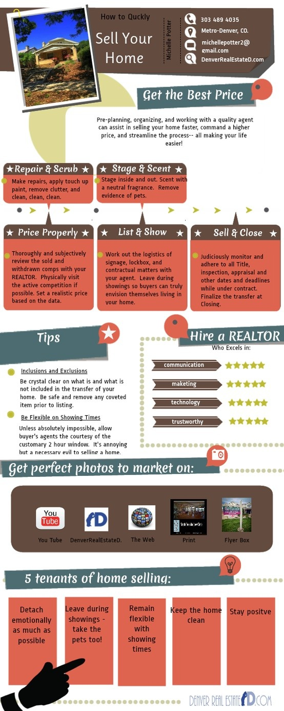 sell_your_home_1385