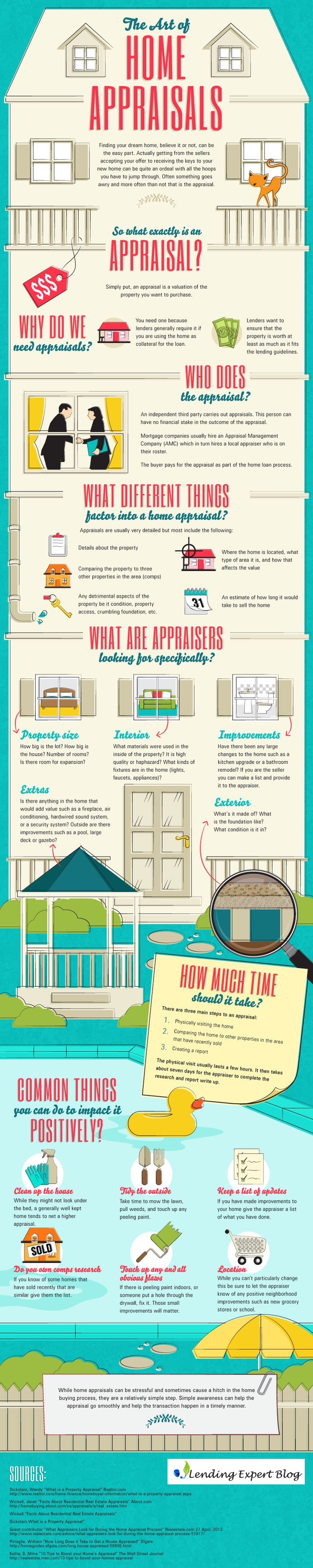 what_is_an_appraisal_3688