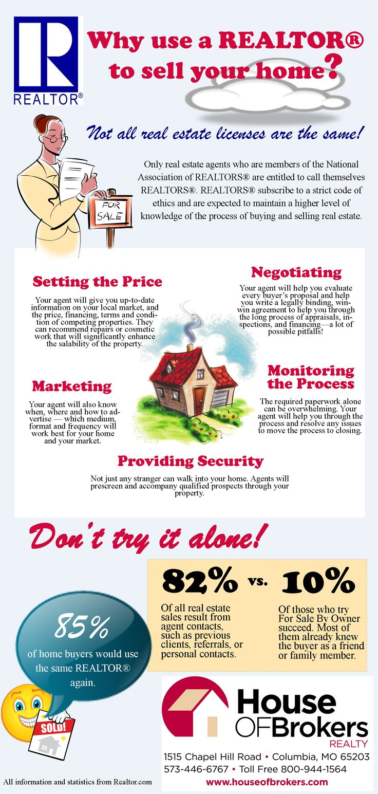 why_use_a_realtor_to_sell_your_home_1545
